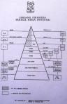 TUJUAN dan SEJARAH POLITEKNIK di Indonesia (History of Politechnic inIndonesia)
