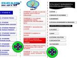 PENGEMBANGAN KURIKULUM BERBASIS KOMPETENSI (COMPETENCY BASED CURRICULUM DEVELOPMENT) SEBAGAI PERSIAPAN PENGEMBANGAN KURIKULUM  BERBASIS KKNI (Kerangka Kualifikasi Nasional Indonesia) dan SNPT (Standar Nasional Pendidikan Tinggi) diIndonesia