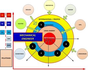 06_Menentukan Kompetensi & Interaksi Kompetensi_DA