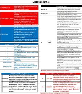 11_Standarisasi Kurikulum-Kompetensi-ACTRAC_DA