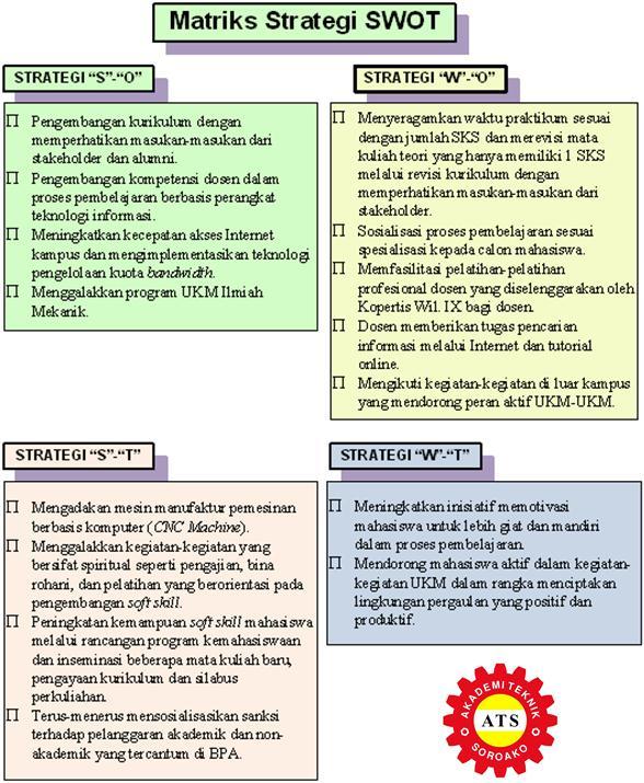 Institut Teknologi Bandung Duddyarisandi S Blog