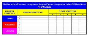 20_Matriks Rumusan Kompetensi vs Elemen Kompetensi_KBK PT_DA