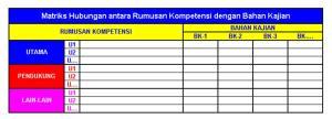 22_Matriks Rumusan Kompetensi vs Bahan Kajian-KBK-PT_DA