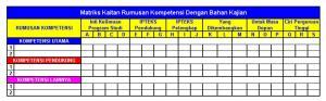 23_Matriks Bahan Kajian vs Kompetensi-KBK-PT_DA