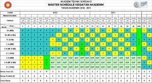 31_Master Schedule Pendidikan ATS_DA