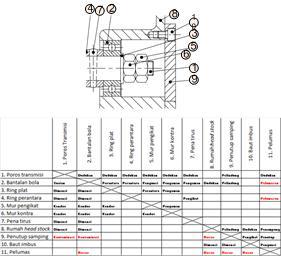 Gambar 15_Matriks Interaksi Fungsi