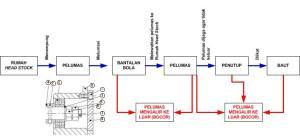 Gambar 17_Model Materi dan Medan