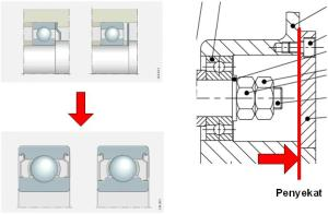 Gambar 28_Solusi Akhir untuk Mencegah Kebocoaran Pelumas