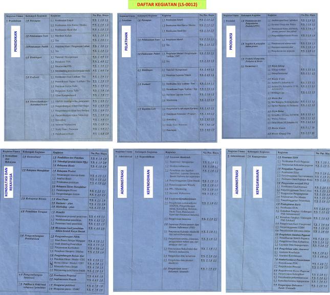 Gambar-08_Daftar Kegiatan
