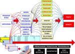 PENGUKURAN EFEKTIFITAS dan EFISIENSI BERDASARKAN BIAYA BERBASIS AKTIVITAS (ACTIVITY BASED COSTING) PADA RUANG LINGKUP TRIDHARMA PERGURUAN TINGGI (atau P3KR : Pendidikan, Pelatihan, Produksi, Rekayasa, danKonsultasi)