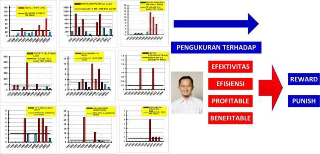 Gambar-11_Rekam Jejak 1991-2004_Duddy Arisandi