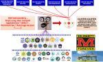 PERUBAHAN PARADIGMA DALAM MENYUSUN / MEREKONSTRUKSI KURIKULUM TEKNIK MESIN BERDASARKAN KERANGKA KUALIFIKASI NASIONAL INDONESIA (KKNI), SNPT (STANDAR NASIONAL PENDIDIKAN TINGGI), DAN LSP-LMI (LEMBAGA SERTIFIKASI PROFESI-LOGAM DAN MESIN INDONESIA), [Studi kasus D3 Teknik Mesin, Program Studi Teknik Pemeliharaan/Perawatan dan PerbaikanMesin]