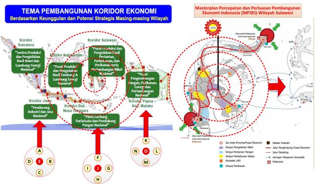 Gambar-09_Master plan percepatan dan perluasan pembangunan ekonomi (MP3EI) wilayah Sulawesi