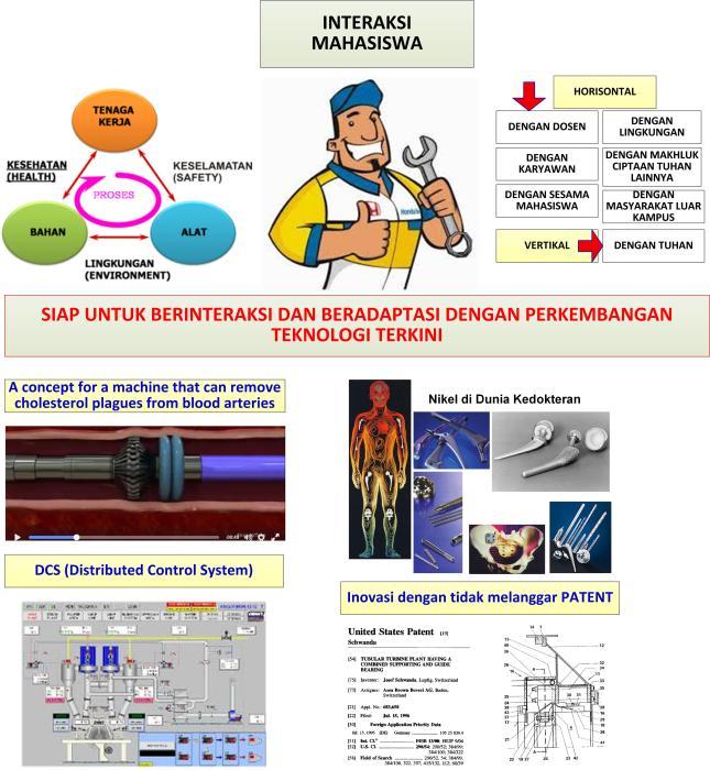 Gambar-15_Interaksi Mahasiswa dan adaptasi teknologi mahasiwa program studi teknik  pemeliharan-perawatan dan perbaikan mesin