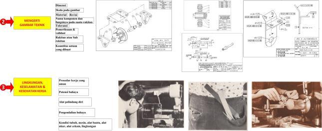 Gambar-32b_Tips-1 Belajar dari Orang Amerika Generasi Dulu-Gambar Teknik & Keselamatan Kerja