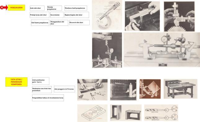 Gambar-32c_Tips-1 Belajar dari Orang Amerika Generasi Dulu-Pengukuran dan Tata Letak