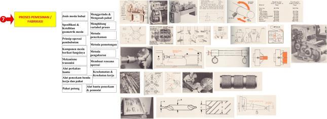 Gambar-32e_Tips-1 Belajar dari Orang Amerika Generasi Dulu-Pemesinan dan Fabrikasi