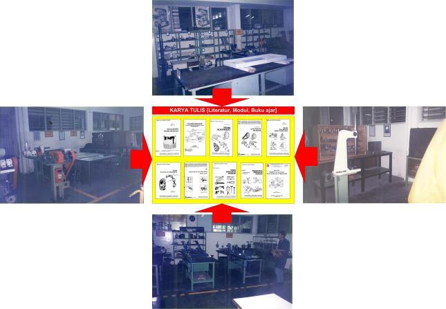 Gambar-35_Fasilitas Pembelajaran-Modul ajar dan Media Ajar