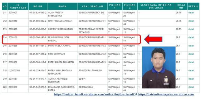Gambar-8_Hasil Akhir Pemantauan Penerimaan SMPN di Kota Bandung Melalui PPDB Onlin 2013