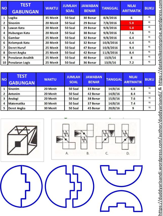 gambar-14_metoda-latihan-test-gabungan-kemampuan-dasar-alami-tkda-tpa