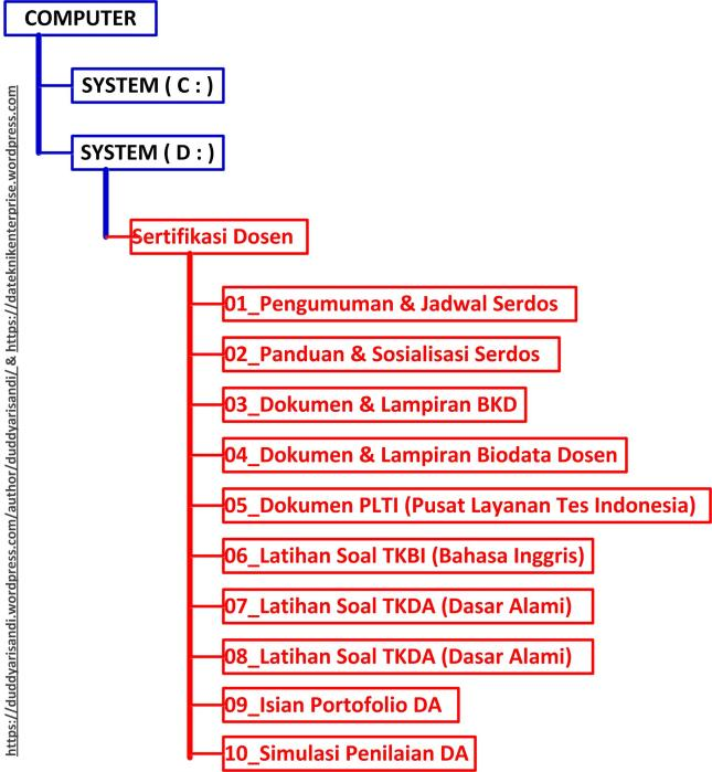 gambar-16_menyiapkan-struktur-data-folder-di-komputer