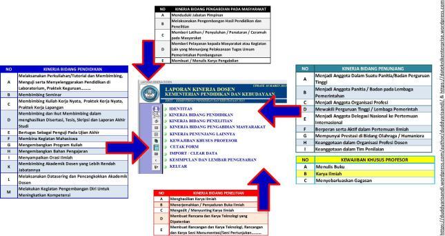 gambar-4_hubungan-beban-kerja-dosen-bkd-dengan-sertifikasi-dosen