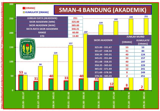 Gambar-36_Profil Ringkas SMAN-4 Bandung Jalur Akademik Berdasarkan Data PPDB 2016 Kota Bandung