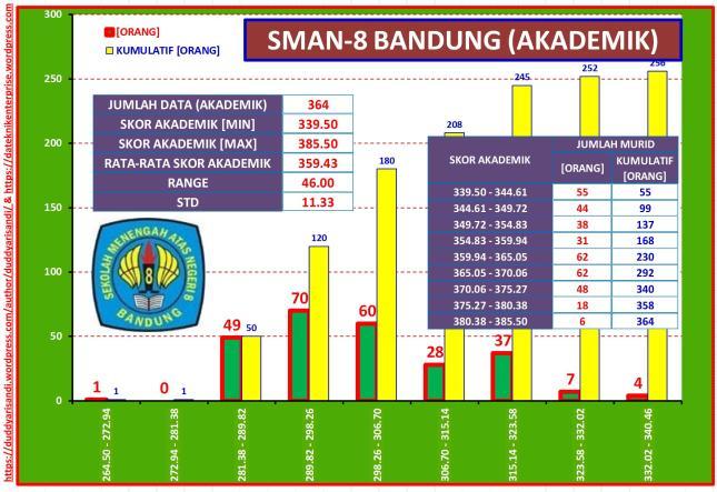 Gambar-38_Profil Ringkas SMAN-8 Bandung Jalur Akademik Berdasarkan Data PPDB 2016 Kota Bandung
