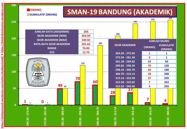 Gambar-41_Profil Ringkas SMAN-19 Bandung Jalur Akademik Berdasarkan Data PPDB 2016 Kota Bandung