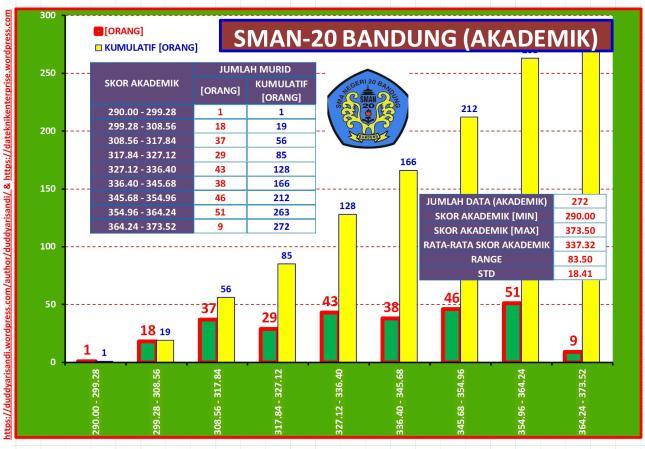 Gambar-42_Profil Ringkas SMAN-20 Bandung Jalur Akademik Berdasarkan Data PPDB 2016 Kota Bandung